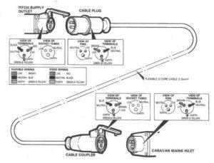 Club 8090 Forums • View topic  Electric hook up on german van polarity