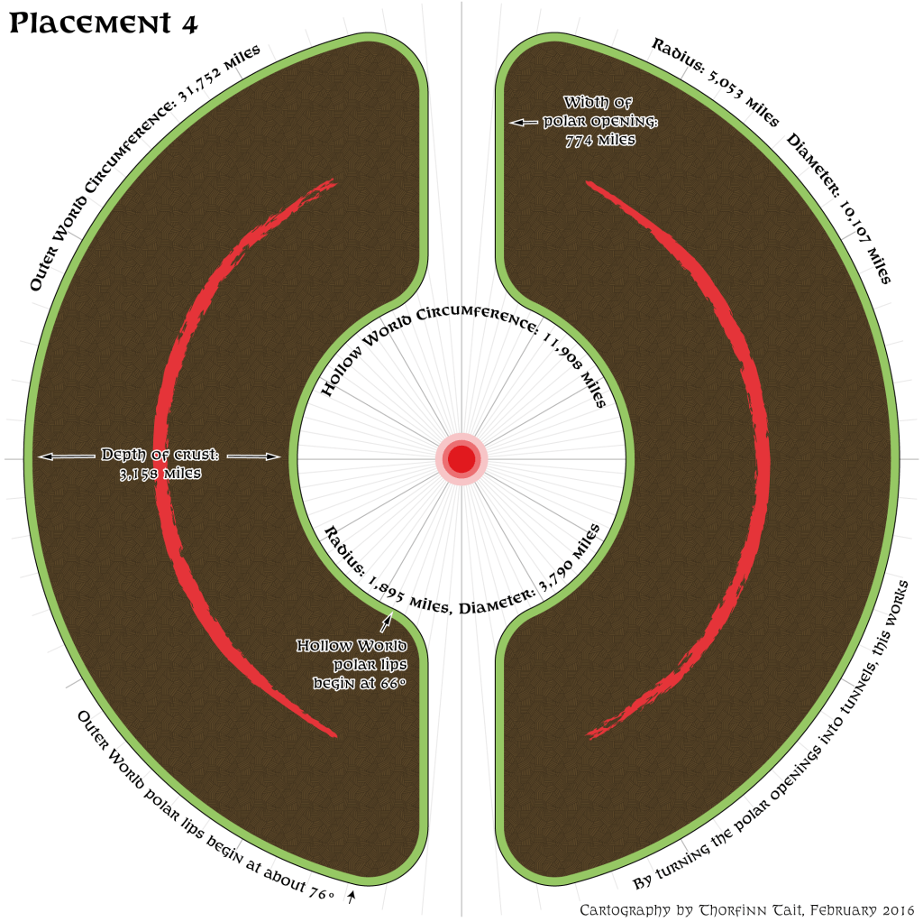 Placement 4 cross-section