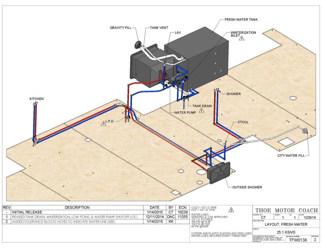 Thor Rv Wiring Schematic Diagrams