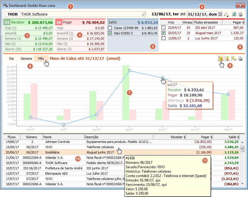 financeiro.dashboard.fluxocaixa_b