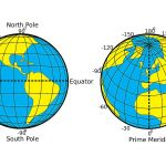 The Distance Between Degrees Of Latitude And Longitude
