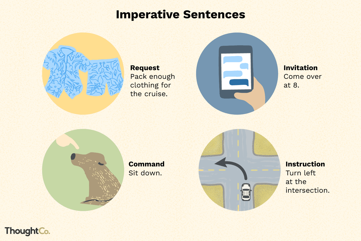 Definition And Examples Of English Imperative Sentences
