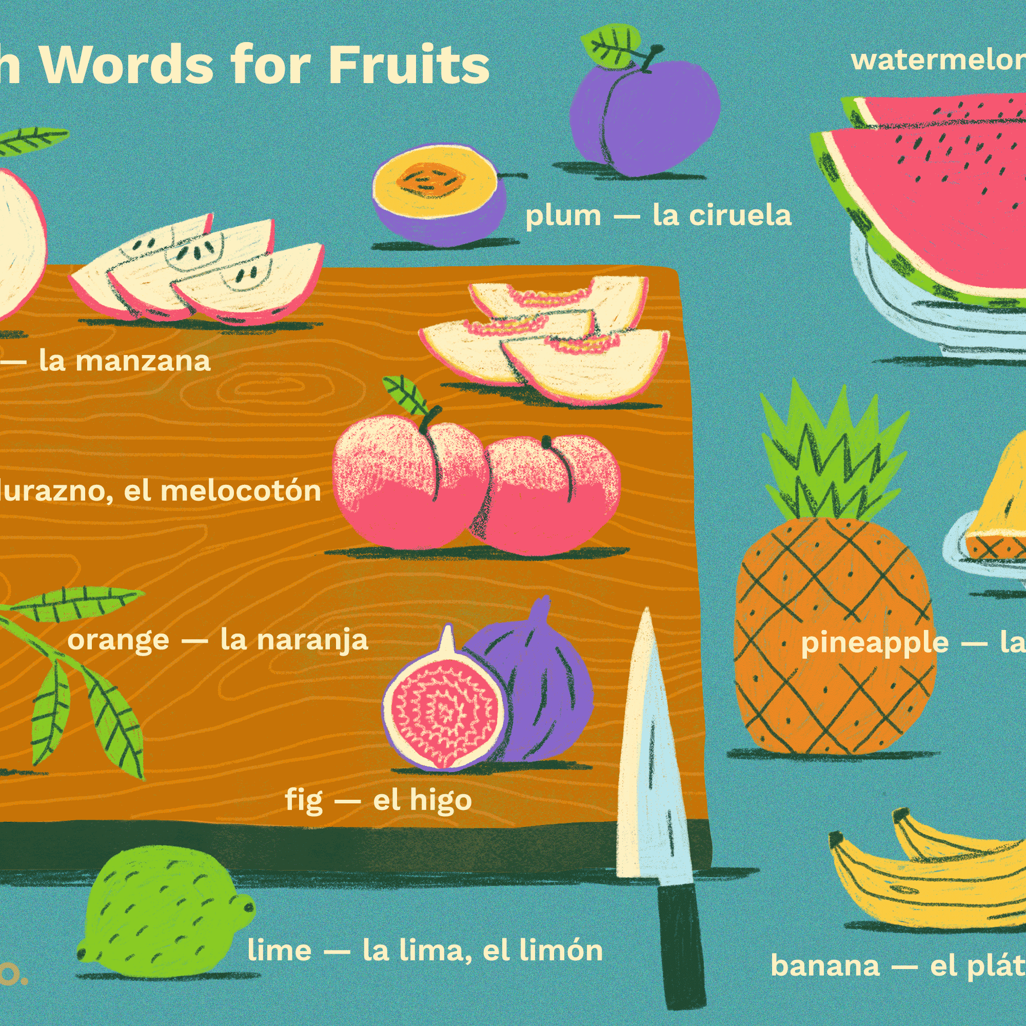 Fruits With Letter D