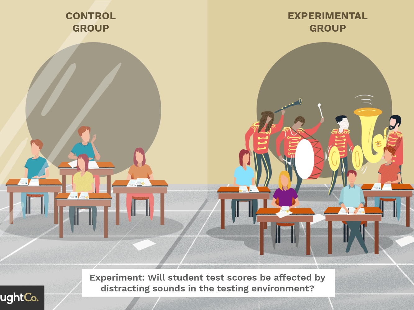 Experimental Design Worksheet Answers Psychology