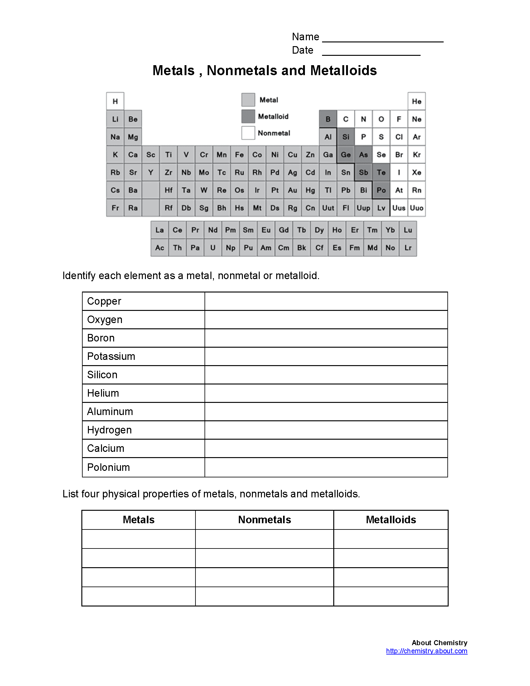 Metals Nonmetals And Metalloids Worksheet