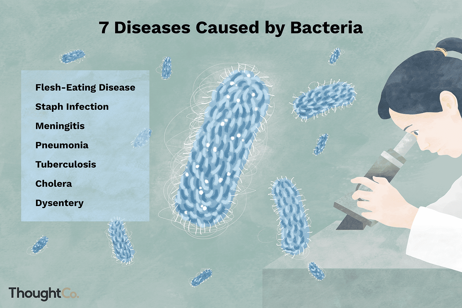 7 Scary Diseases Caused By Bacteria