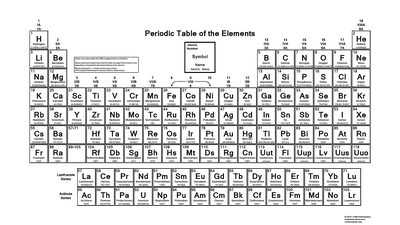 Periodic Table Of Atomic M
