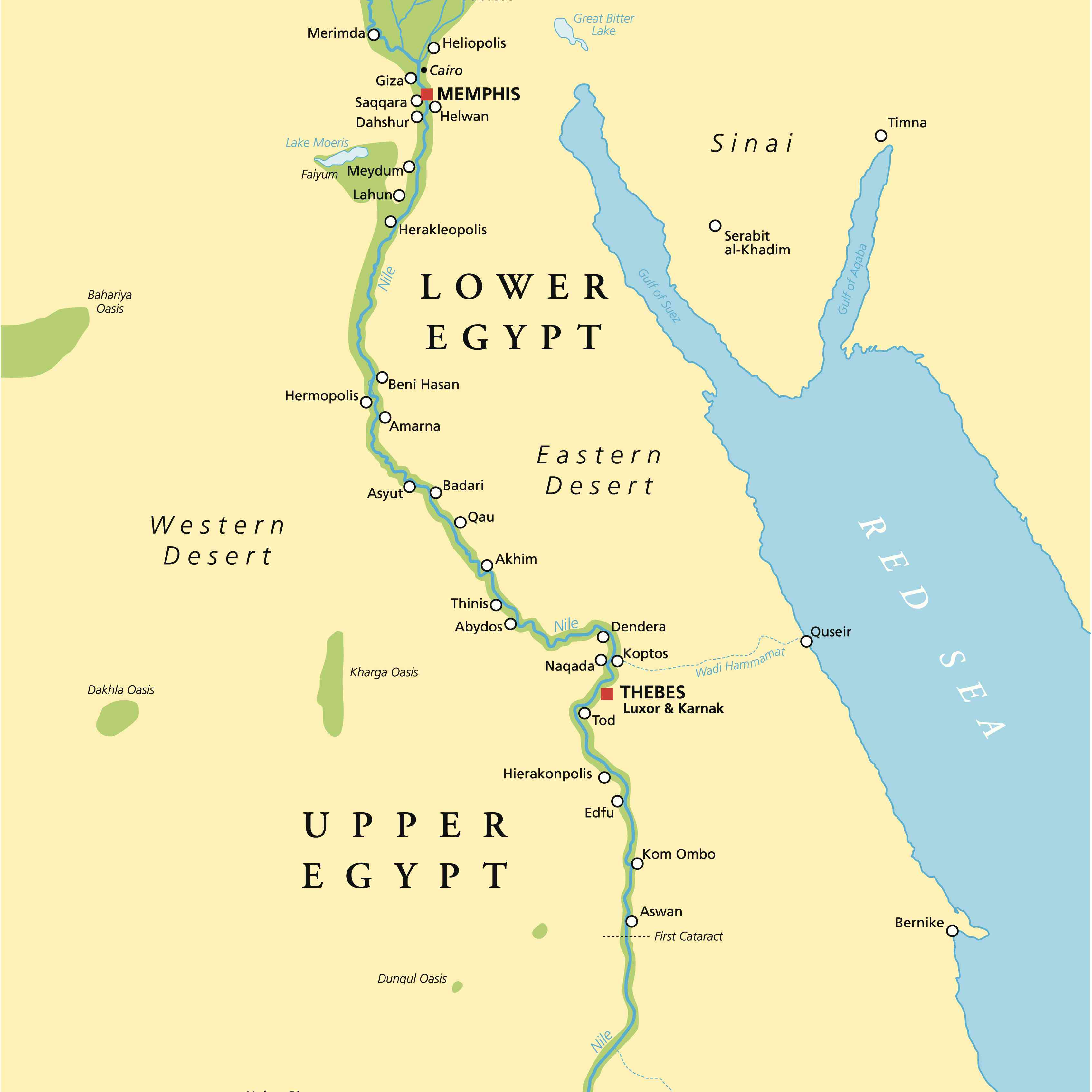 Predynastic Egypt Timeline And Definition