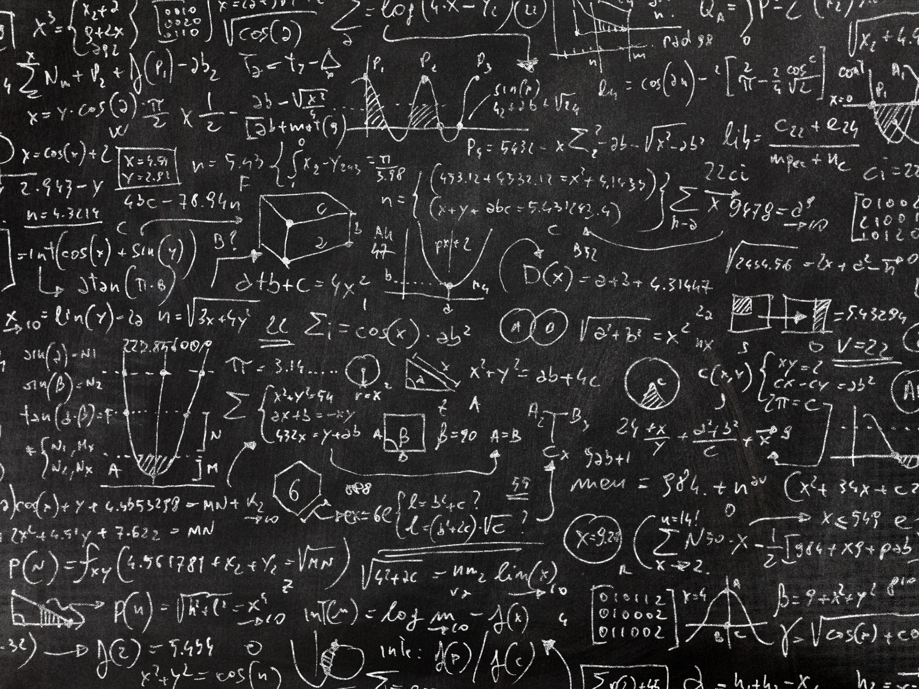 Empirical Formula Examples