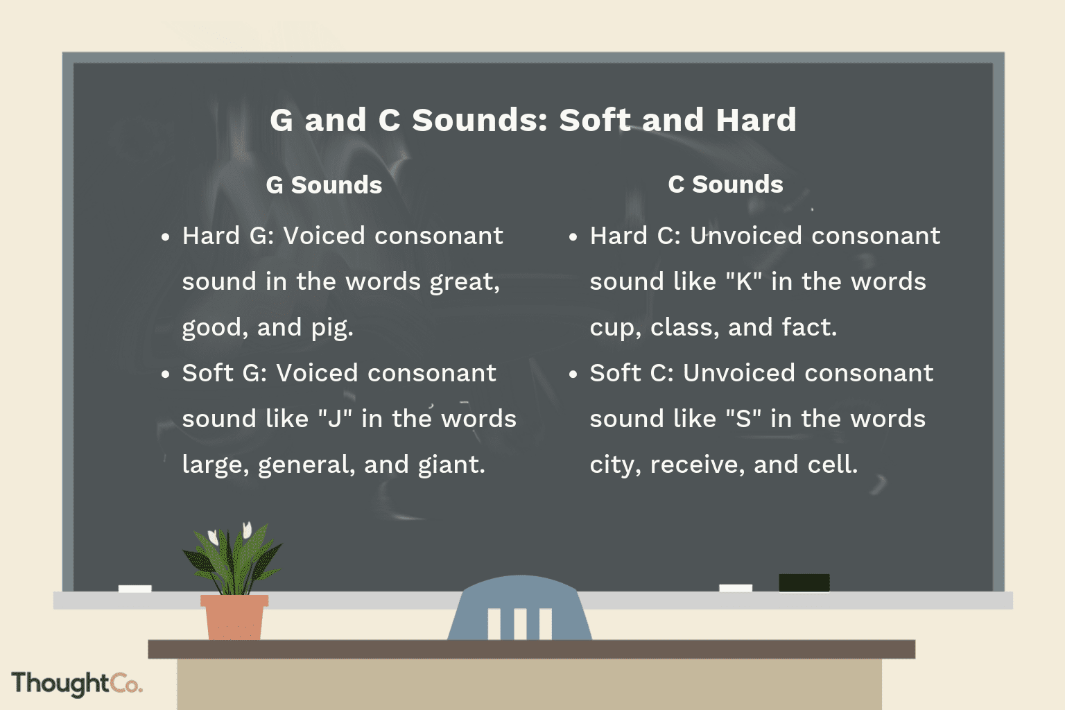 Word Pronunciation Hard And Soft C And G Sounds