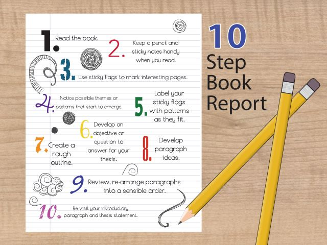 20 Steps to Writing a Successful Book Report