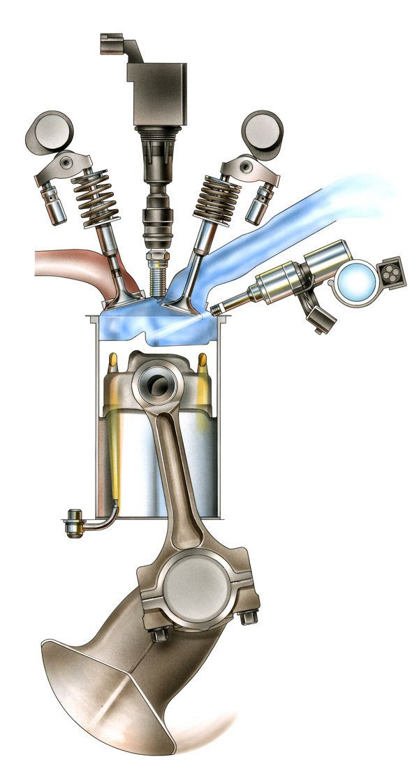 Understand Direct Fuel Injection And How It Works