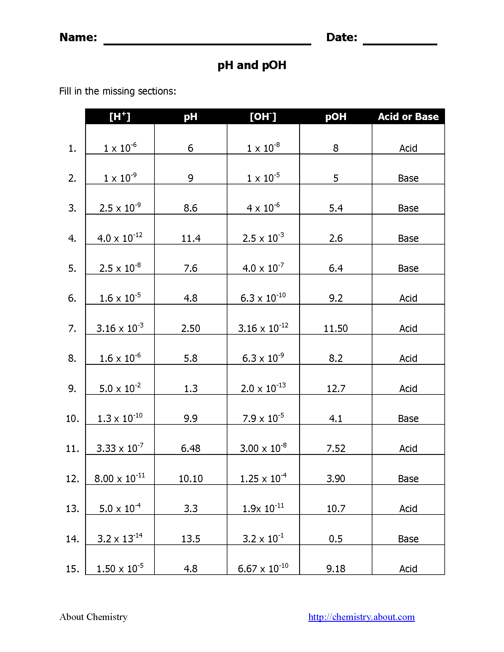 Pressure Unit Conversions Worksheet Answers