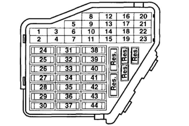 2017 Vw Passat Interior Fuse Box Diagram