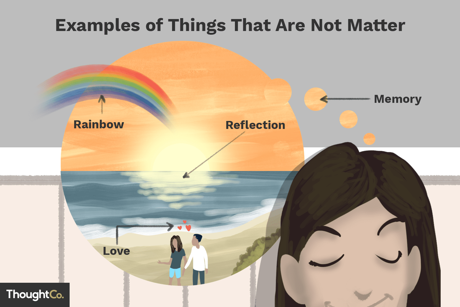 What Are 10 Examples Of Things That Are Not Matter