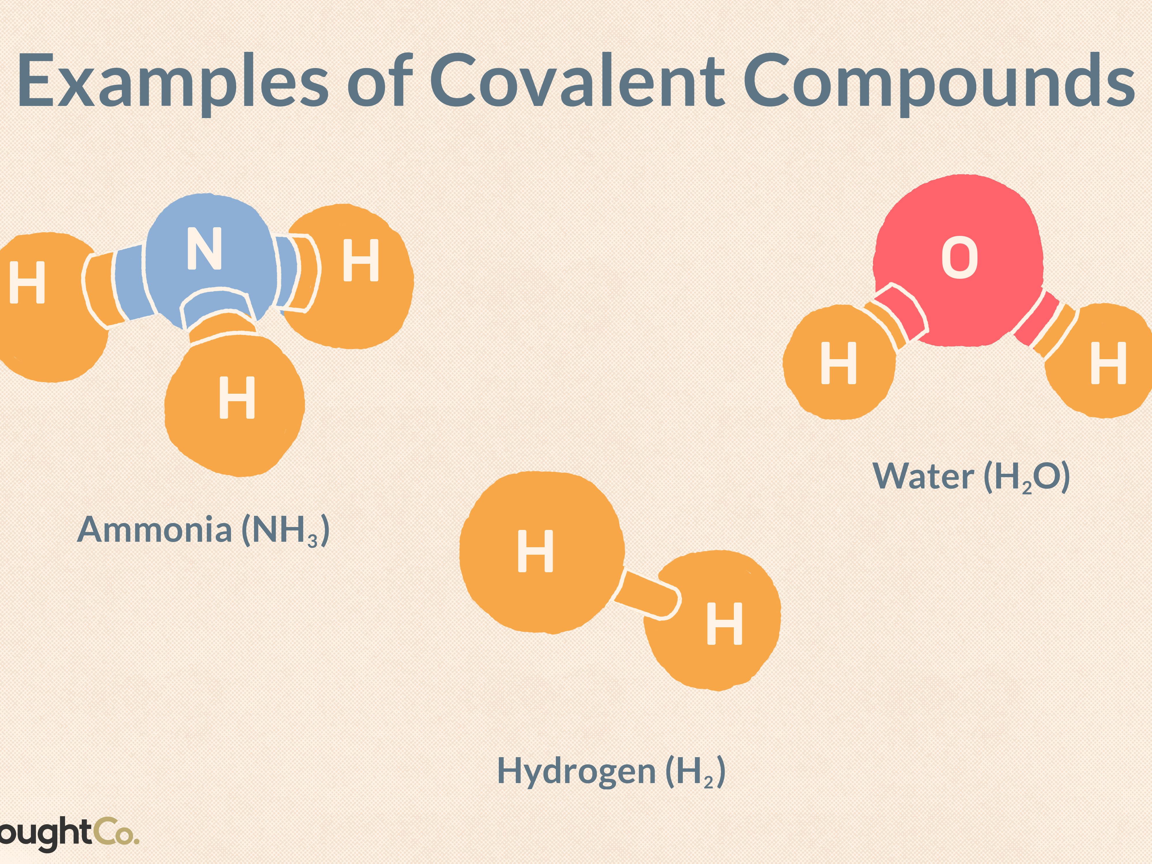 Naming And Writing Formulas For Covalent Molecular