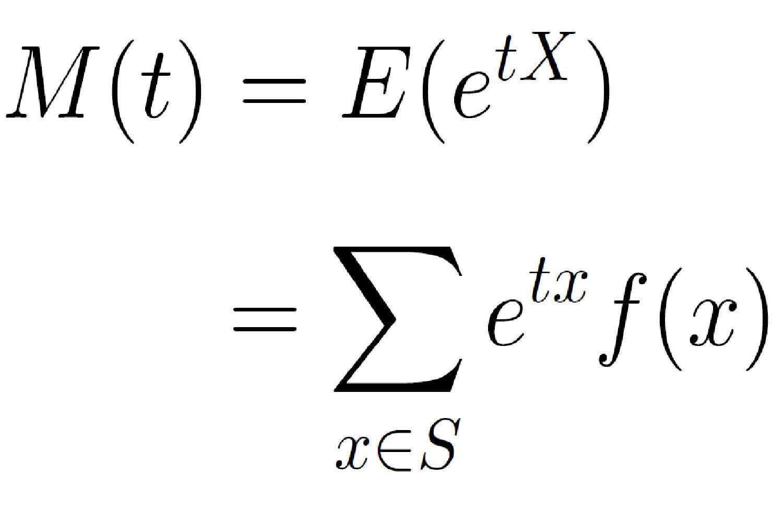 Moment Generating Functions Of Random Variables