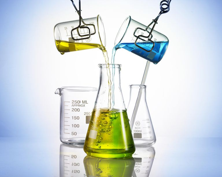 Calculating Limiting Reactant Of A Chemical Reaction