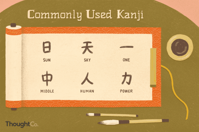 20 of the Most Common Kanji Characters