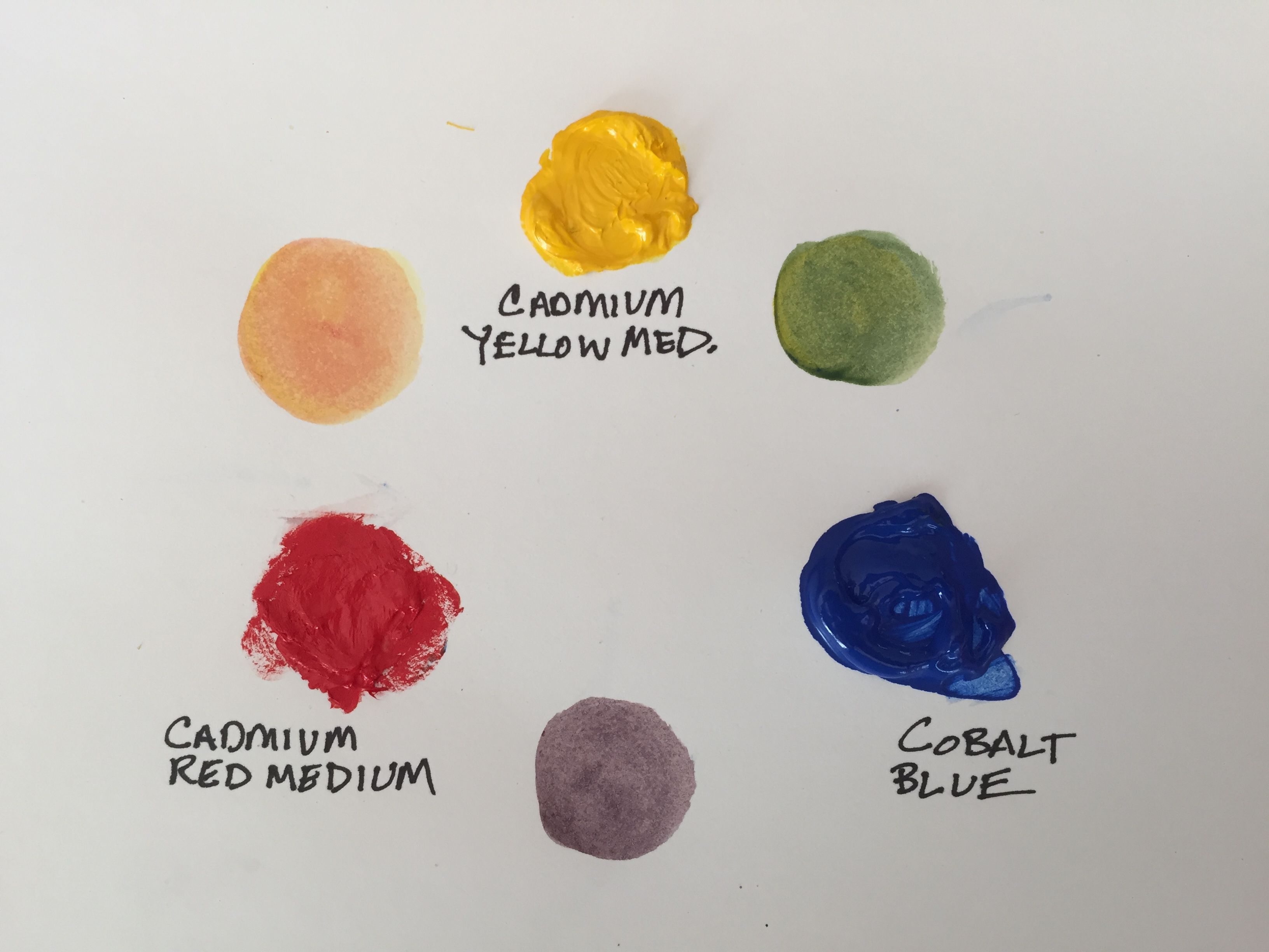 Art Glossary Primary Colors
