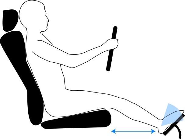 Ajuste do banco do motorista - Leg Room