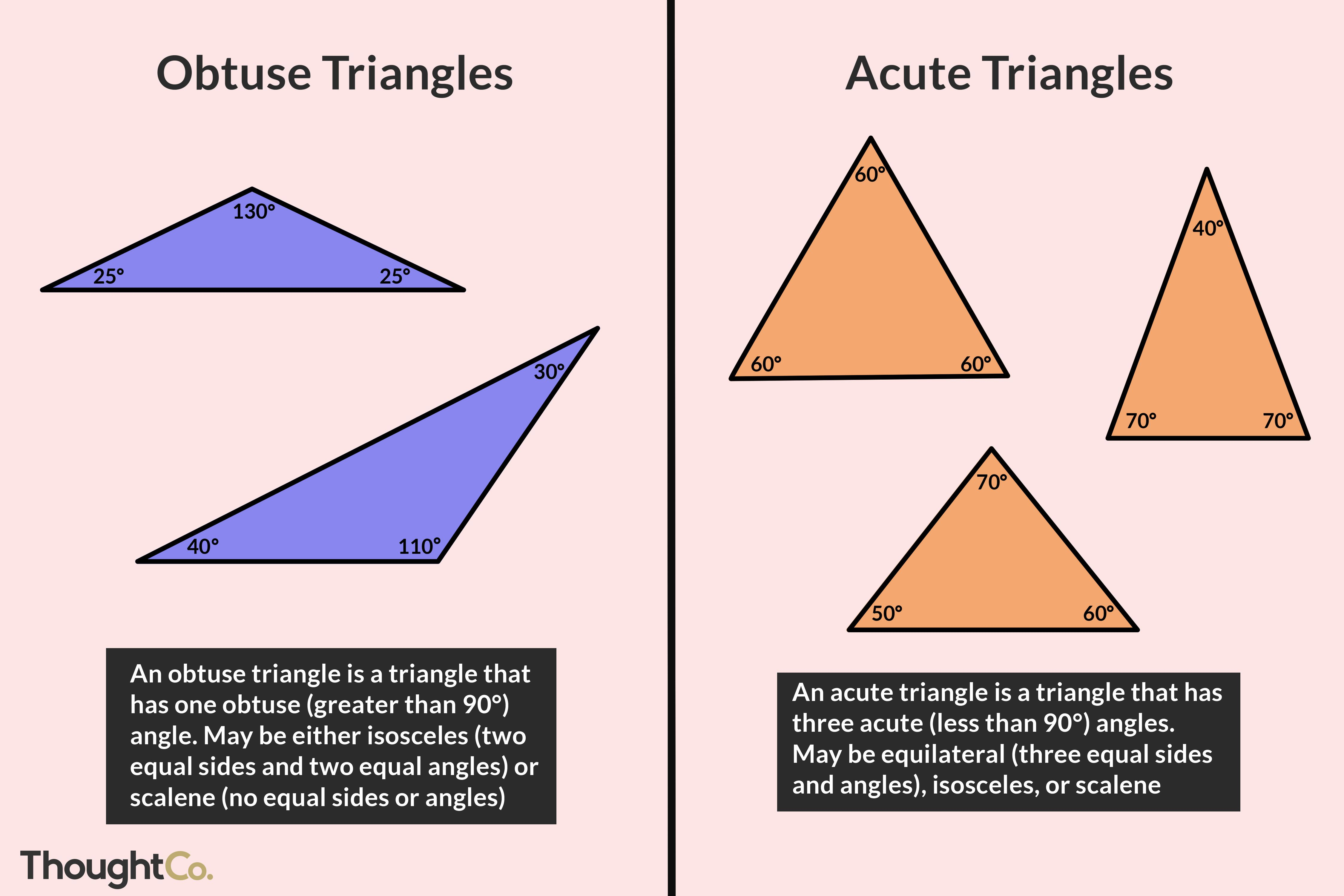 Types Of Triangles Acute And Obtuse