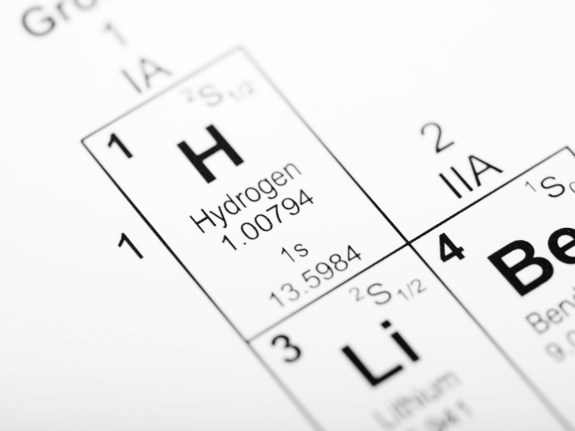 Periodic Table With Symbol And Atomic Number Only