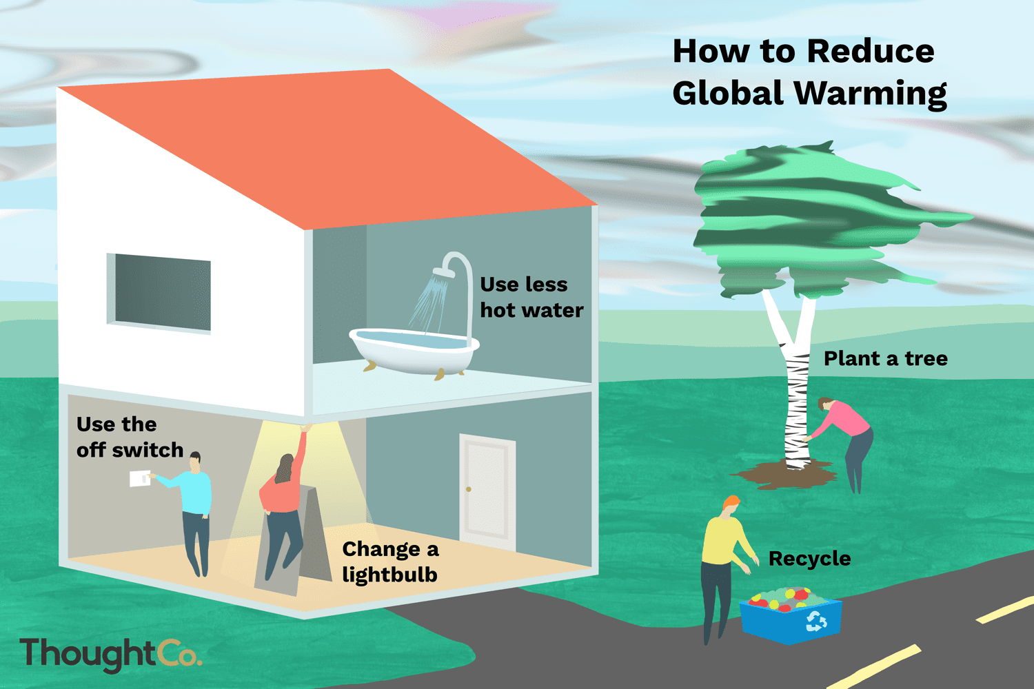Personal Steps You Can Take To Fight Global Warming