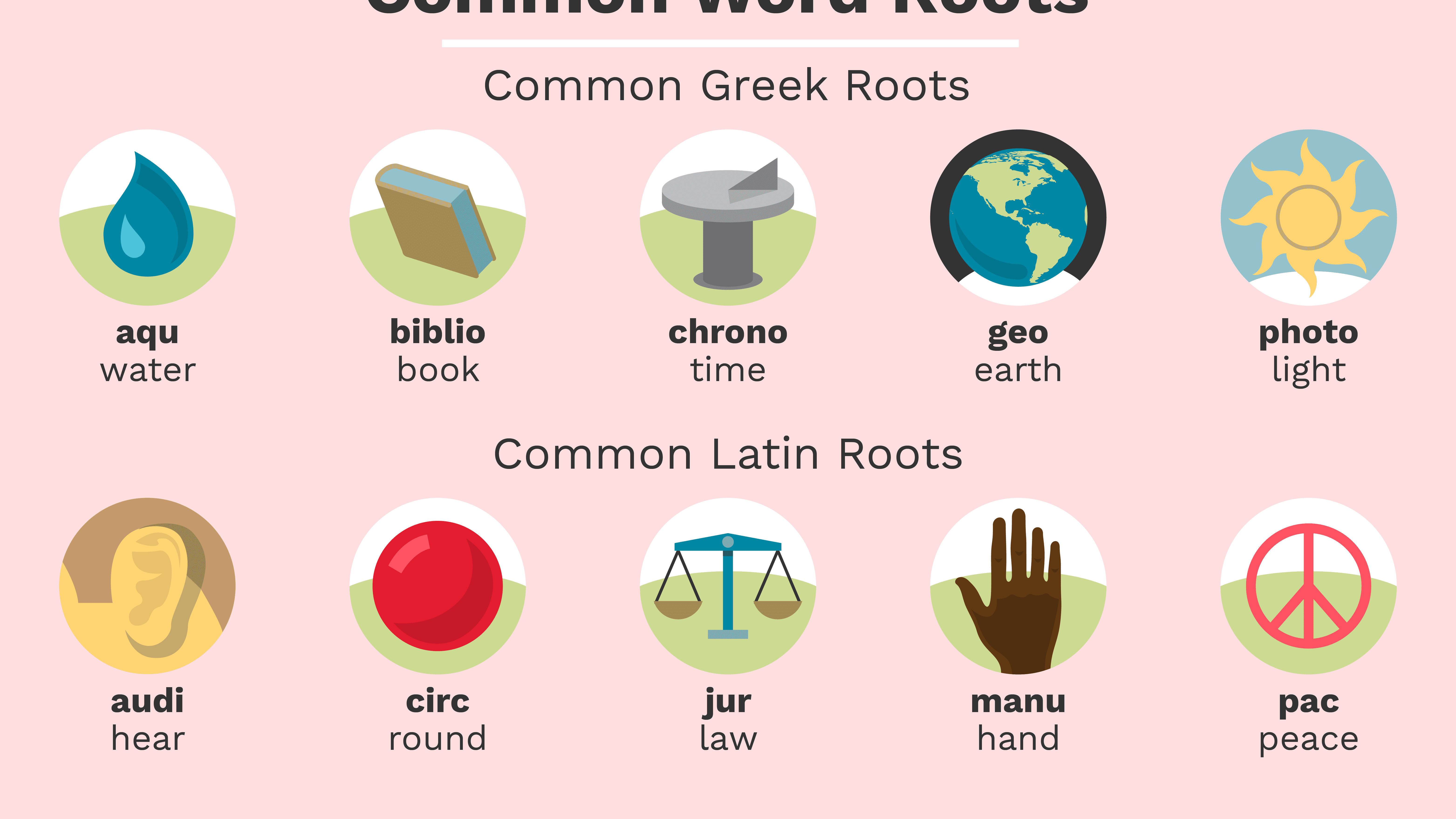 Greek Word Meaning The Earth
