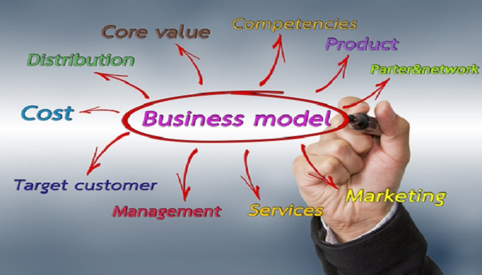 business-model-ThoughtfulMinds