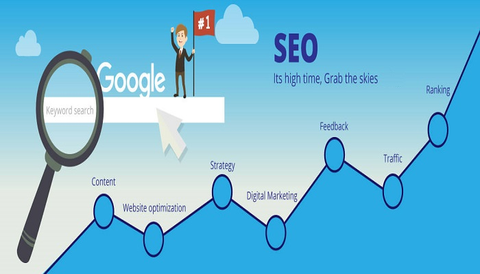 SEO-Services-in-India-ThoughtfulMinds