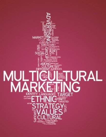 Multicultural Word Cloud
