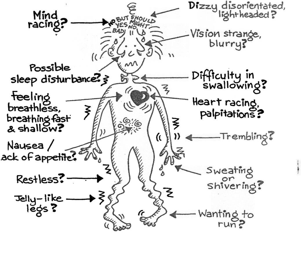 physical anxiety symptoms