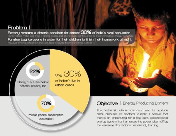 Prakash energy-producing lantern 2