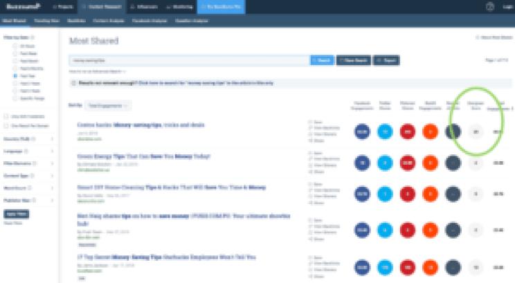 BuzzSumo Evergreen Marketing Online Shares Traffic Social Media SEO