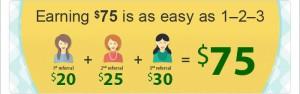 Refer Friends Earn MONEY!