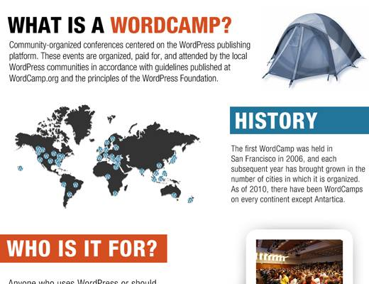 Philippines, wordcamp, wordpress, blog, blogging, networking, cms, content management,