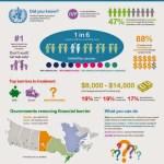 Fertility Facts #creatingfamilies #infertility