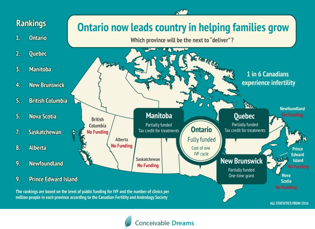 Canadian_fertility_treatment