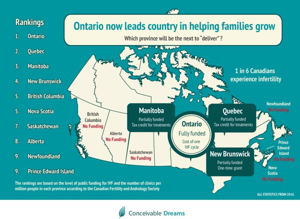 Canadian_fertility_treatment