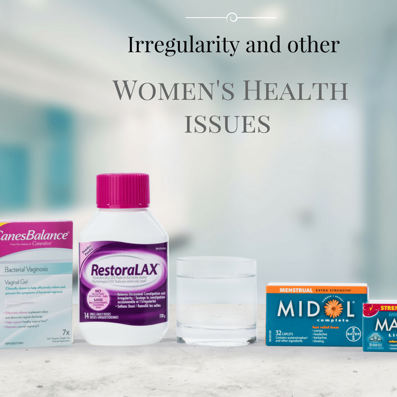 women's health issues