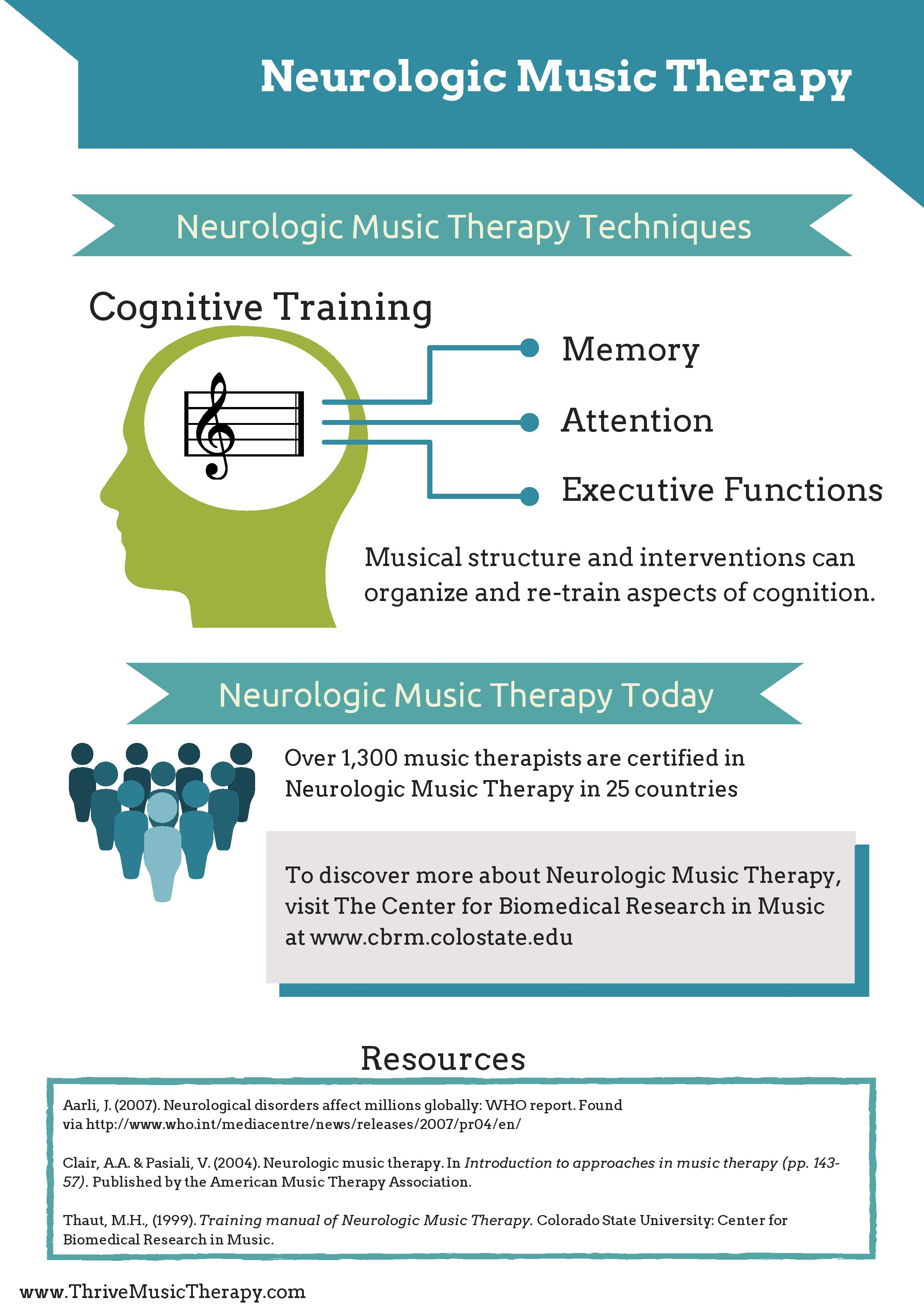 Neurologic Music Therapy Infographic Thrive Music Therapy