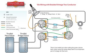 Les Paul Wiring Harness: ThroBak 50's style Wiring Kit for Les Paul electric guitars
