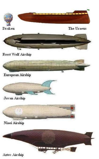 Airship - ThroneWorld