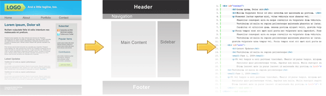 Pasar un diseño de Phothop a HTML