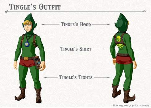 Breath of the Wild DLC - Tingle