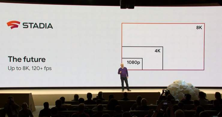 Google Stadia 1080p 4K 8K