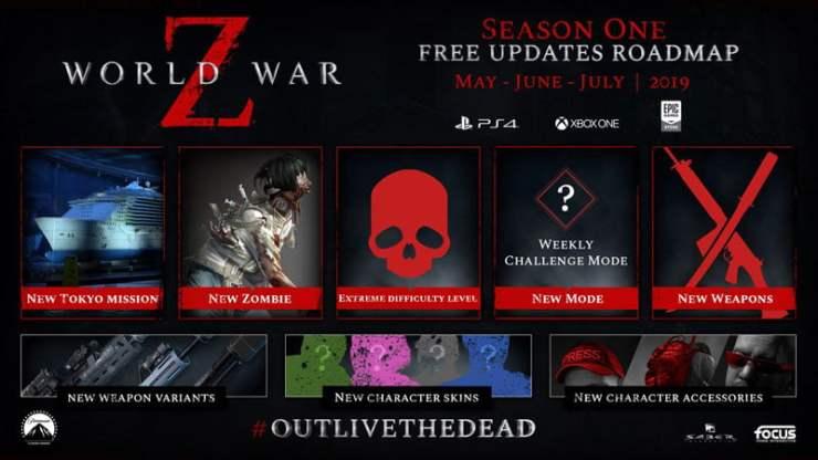 World War Z DLC Season 1 content roadmap