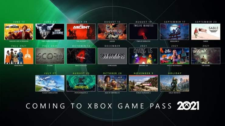 Xbox Game Pass 2021 lineup