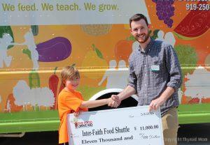 kids with congenital hypothyroidism fighting childhood hunger